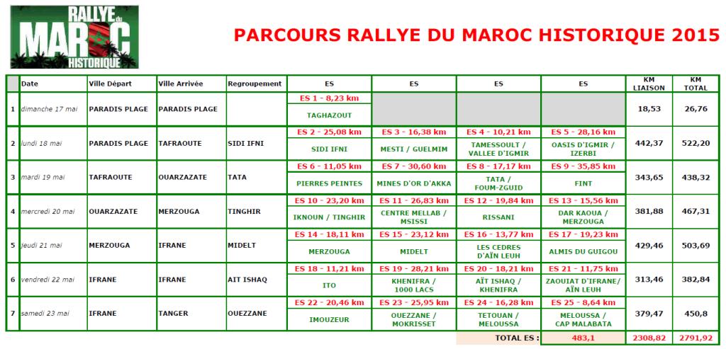 Parcours 150422.PNG