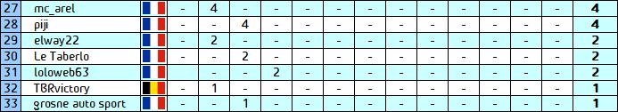 Top10-2.PNG