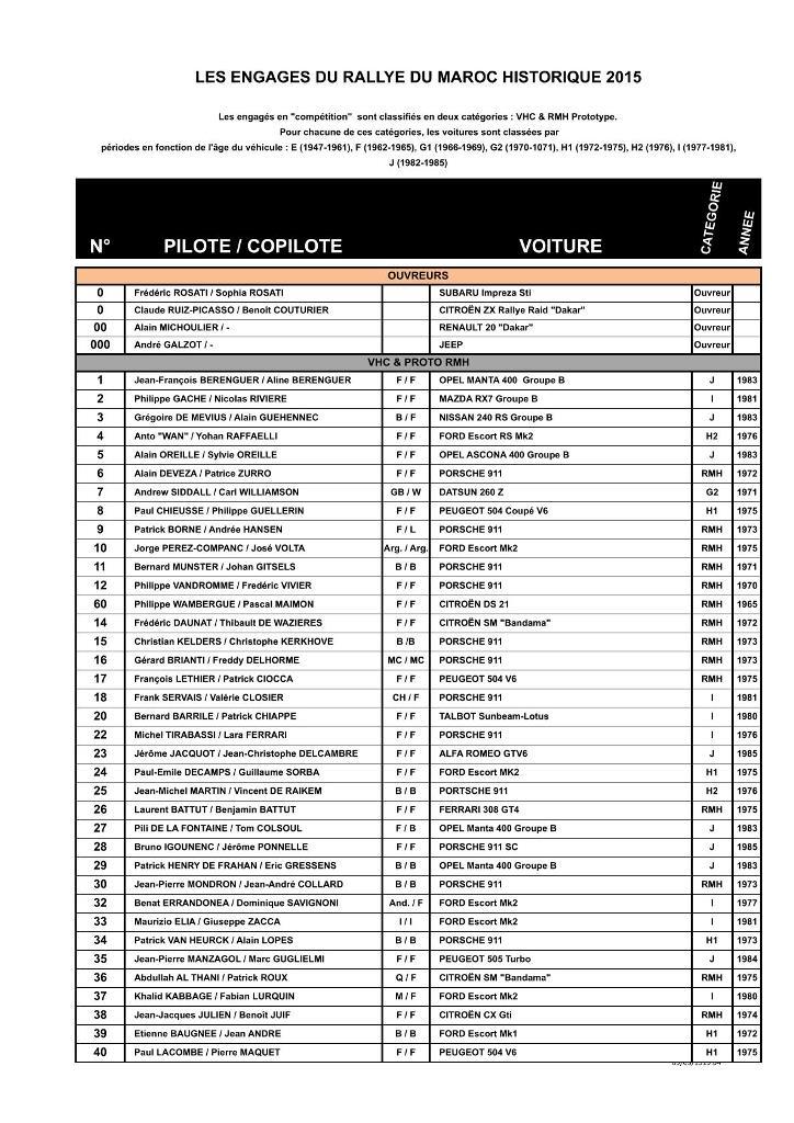 Liste des engagés Maroc 2015_1.jpg