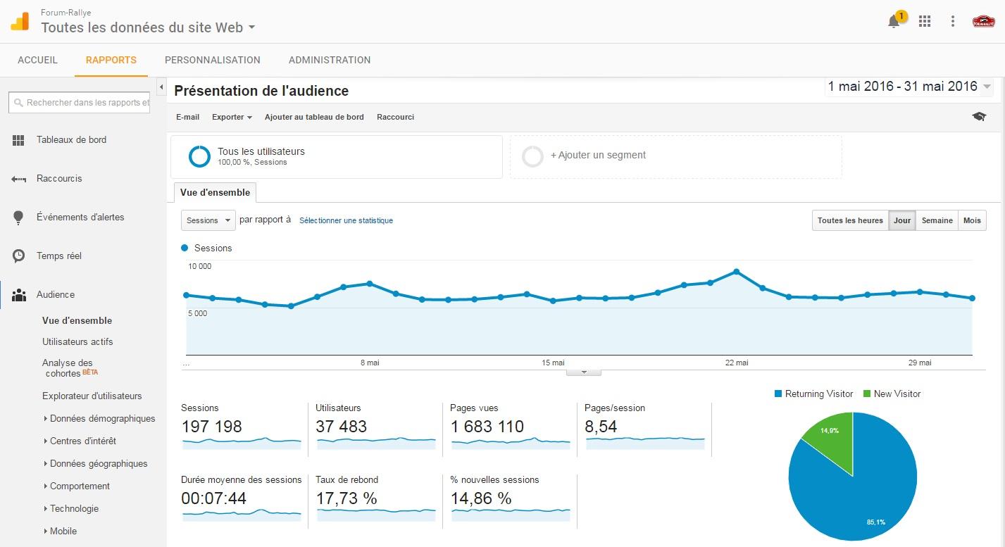statistiques générales FR 2.0 du 1-05-2016 au 31-05-2016.jpg