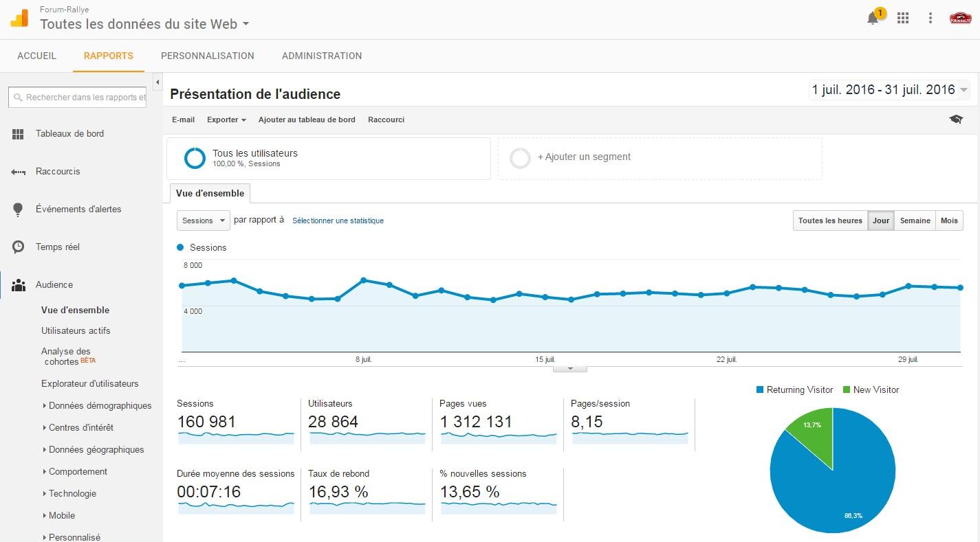 statistiques générales FR 2.0 du 1-07-2016 au 31-07-2016.jpg