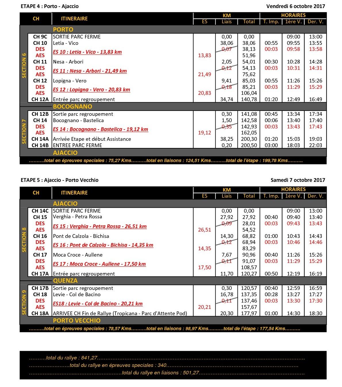 Itinéraire Horaire Tour 2017-002-002.jpg