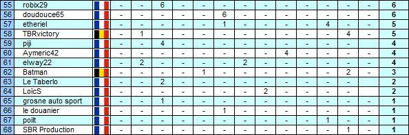 Top10_2.JPG